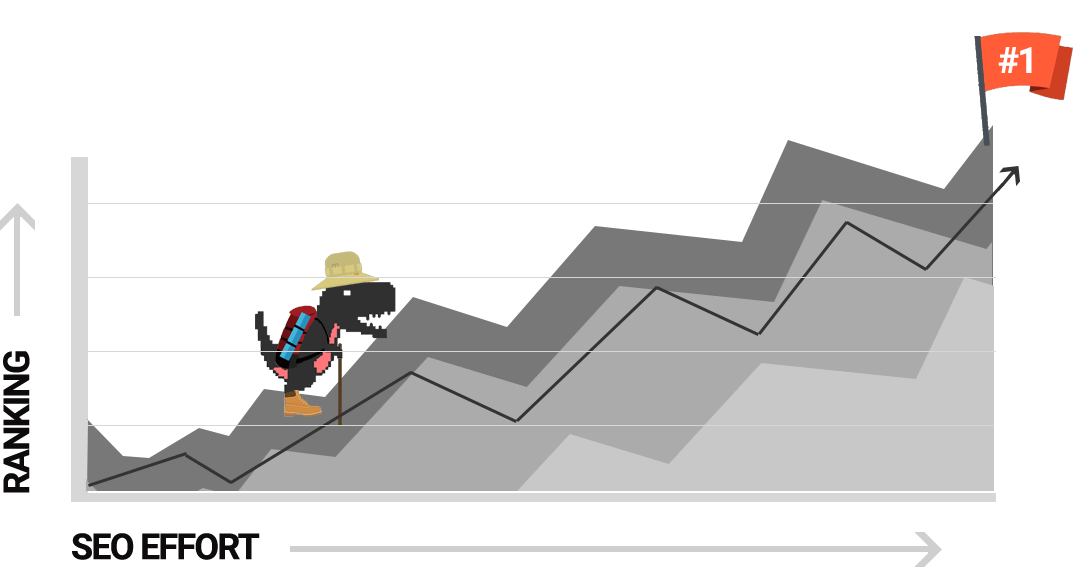 Grafiek SEO optimalisatie - Digital Dinosaurs
