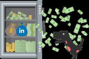 LinkedIn marketing prijs - Digital Dinosaurs