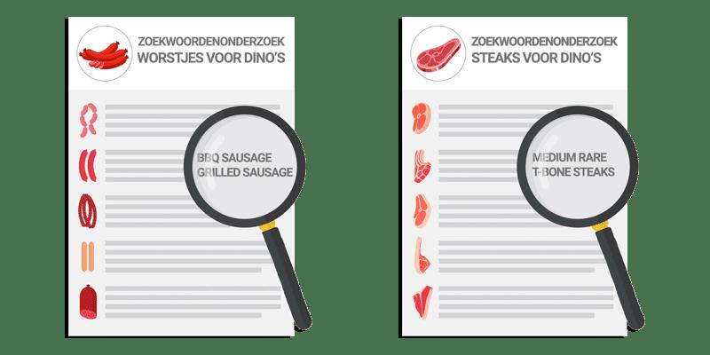 Zoekwoordenonderzoek dienst - Digital Dinosaurs