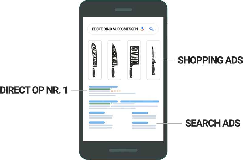 Adverteren via Google op mobiel - Digital Dinosaurs